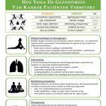 yoga gezondheidseffecten op kanker patienten